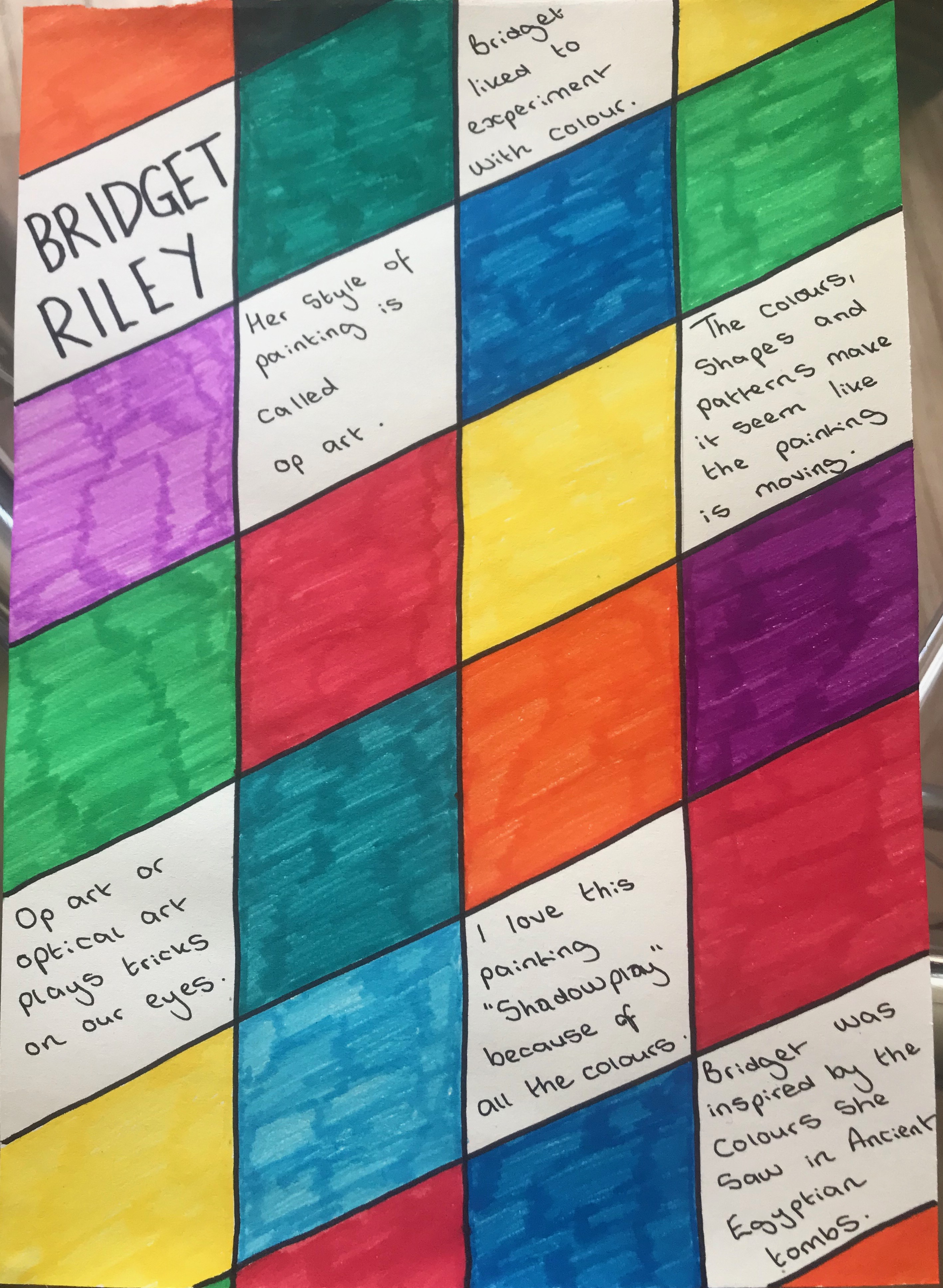 Poster showing information learnt about Bridget Riley